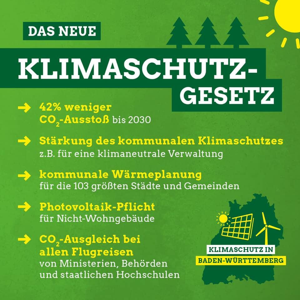 Bärbel Mielich informiert: Neues Klimaschutzgesetz